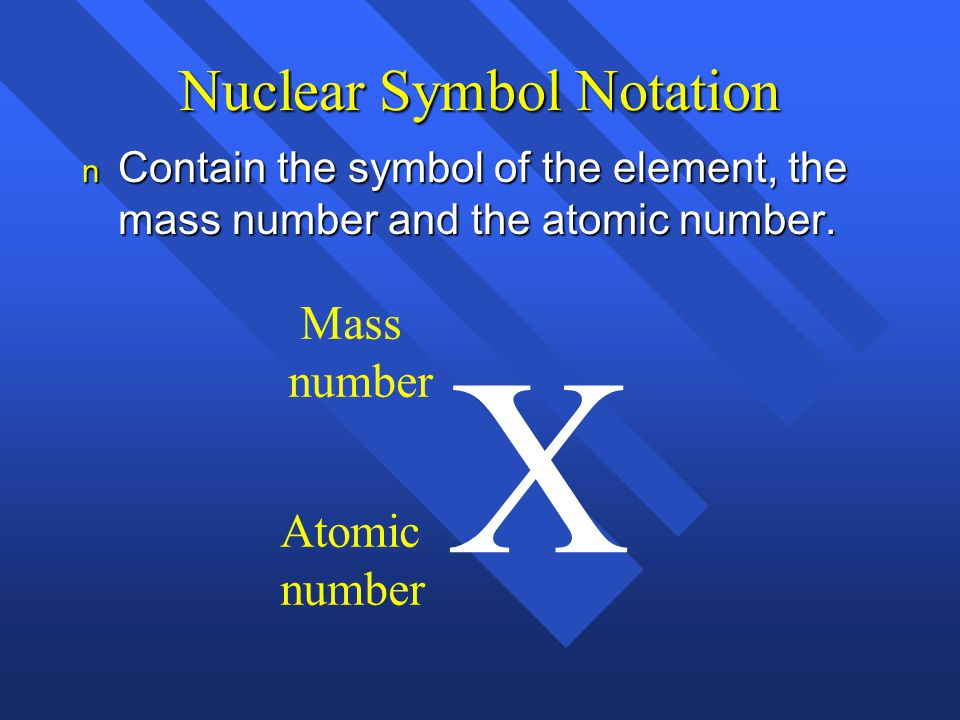 Nuclear Symbol Notation