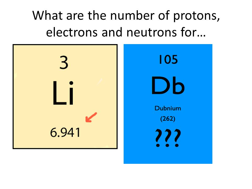 how to work out the number of protons and neutrons