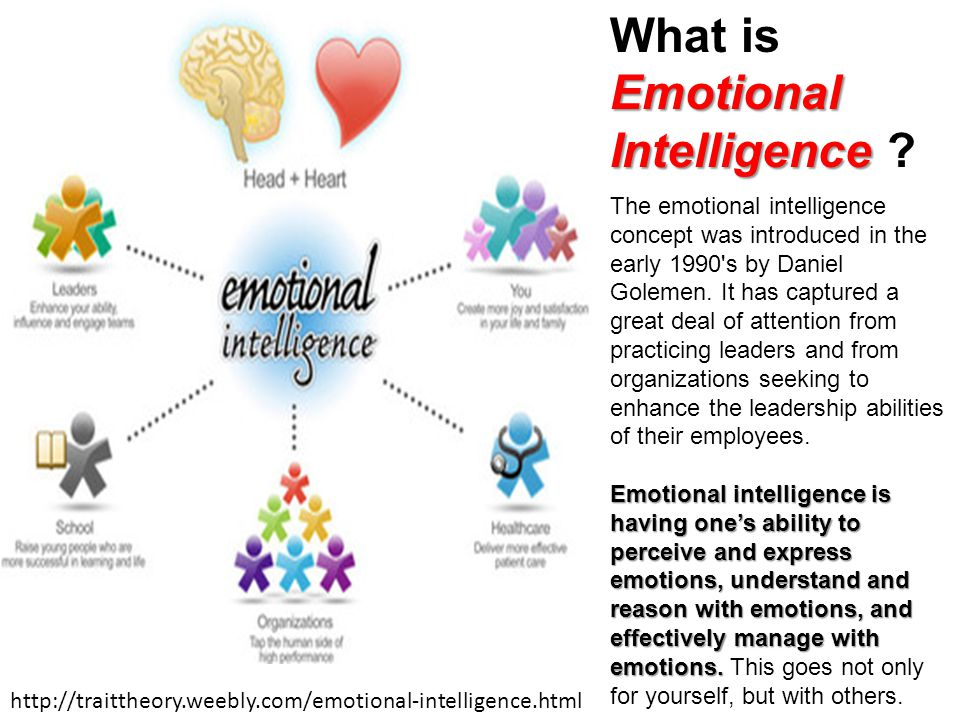 what are the implications of emotional intelligence for leaders Emotional intelligence (ei or eq) refers to the ability to recognize and regulate emotions in ourselves and others through four key elements: self-awareness, self-management, social awareness (or .