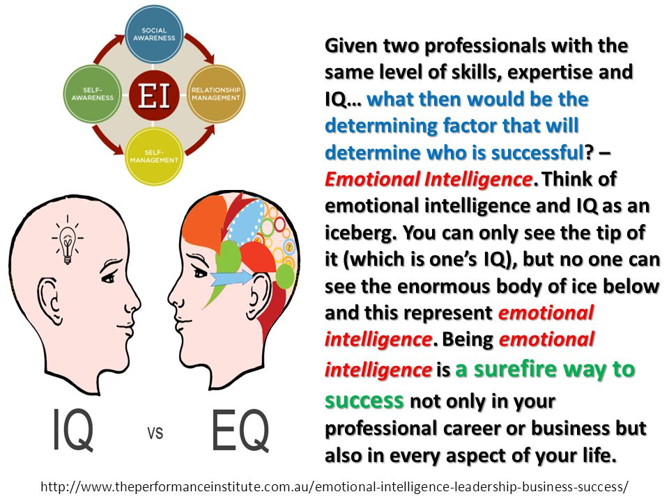 How the 4 Traits of Emotional Intelligence Affect Your Life