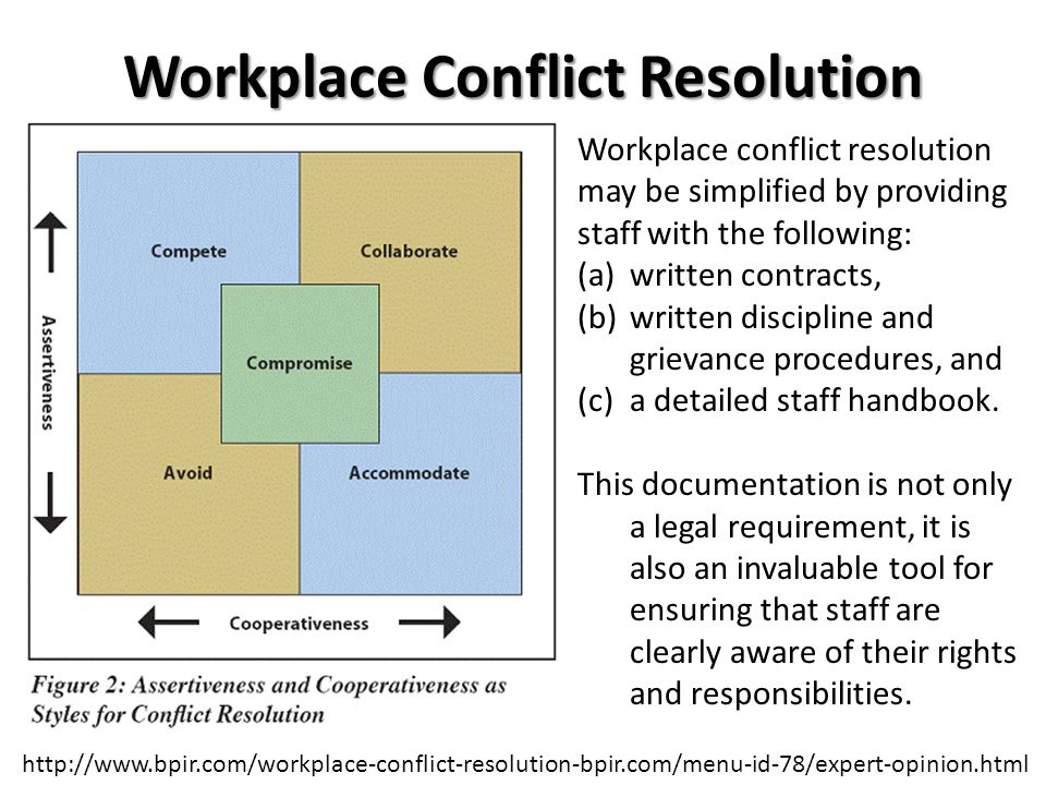 the importance of conflict litigation and resolution in the workplace Importance of documentation in the workplace  examples of training in the workplace importance of workplace incident reports workplace and.