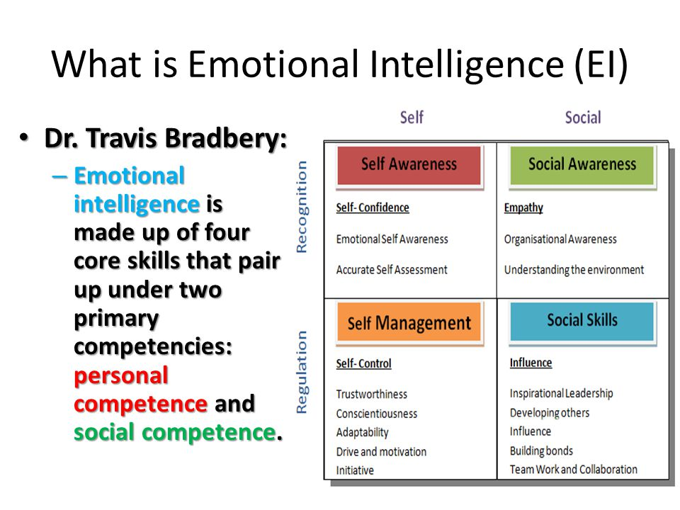 emotional intelligence 12 essay Free emotional intelligence papers, essays, and research papers.