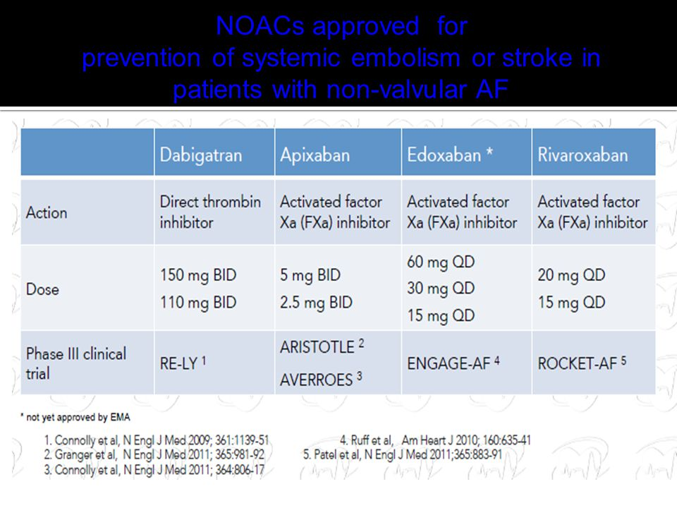 prevention of systemic embolism or stroke in