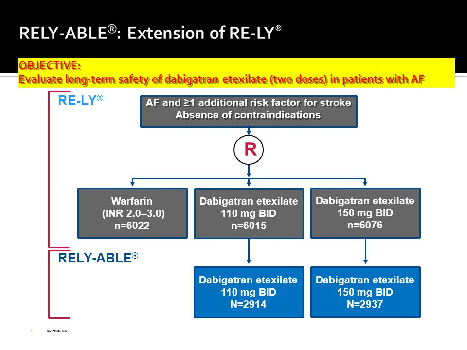 RELY-ABLE®: Extension of RE-LY®