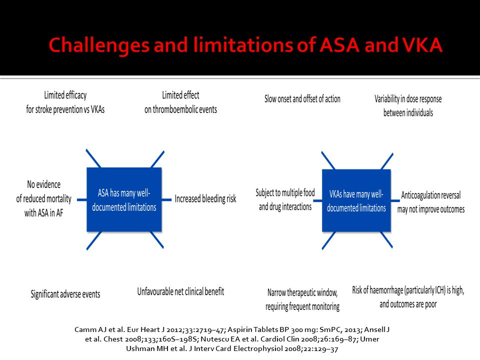 Challenges and limitations of ASA and VKA