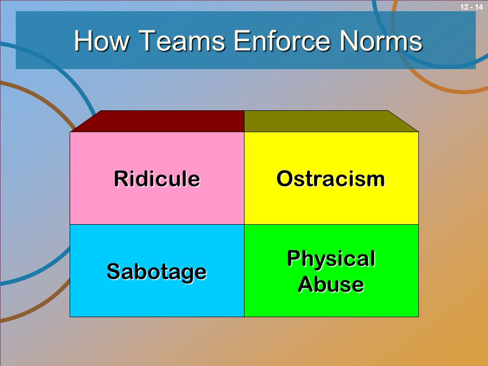 How Teams Enforce Norms