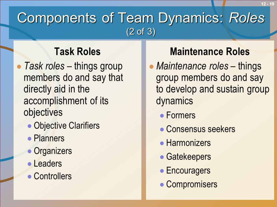 Components of Team Dynamics: Roles (2 of 3)