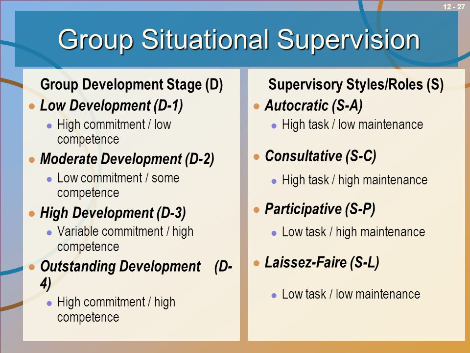 Group Situational Supervision