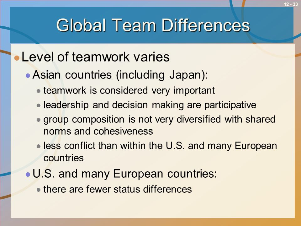 Global Team Differences