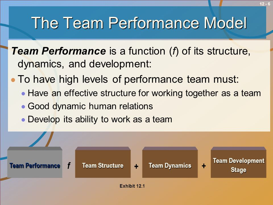The Team Performance Model