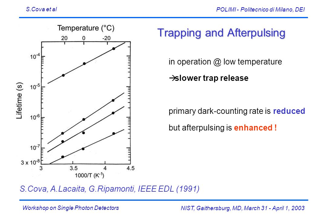 Trapping and Afterpulsing