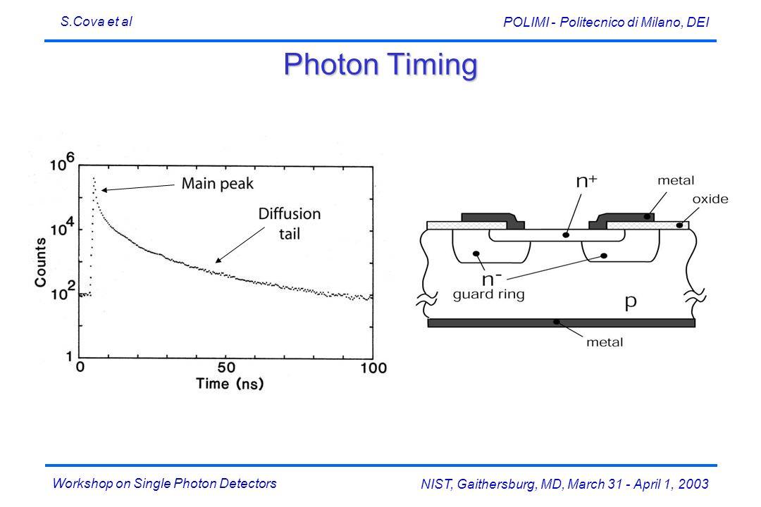 Photon Timing