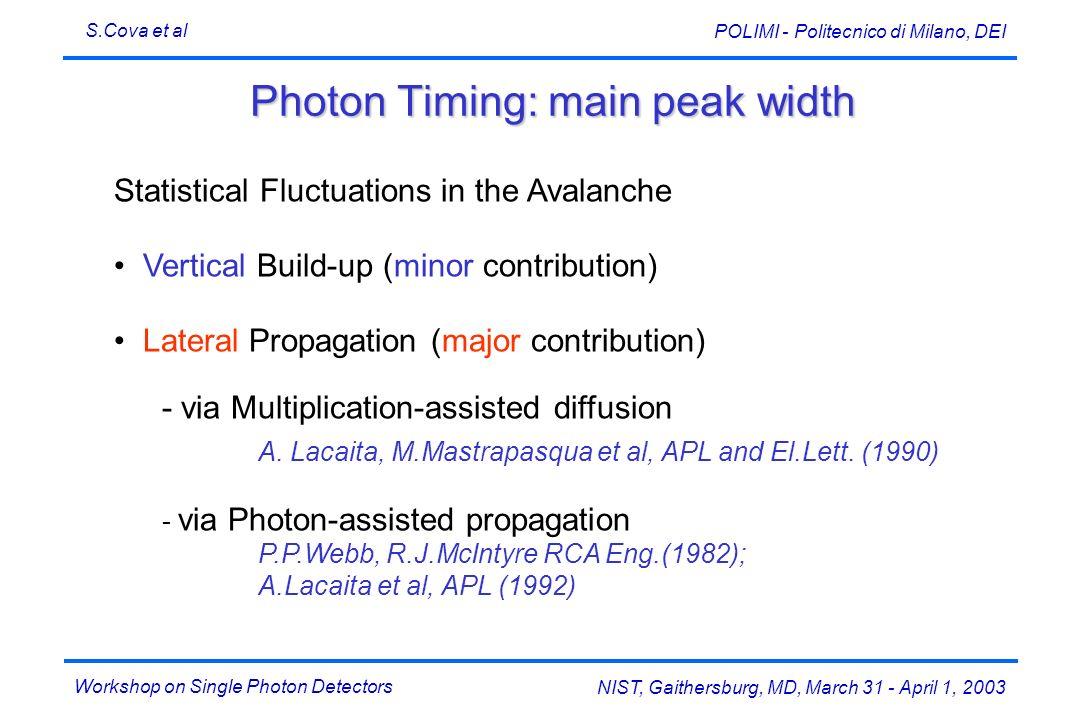 Photon Timing: main peak width