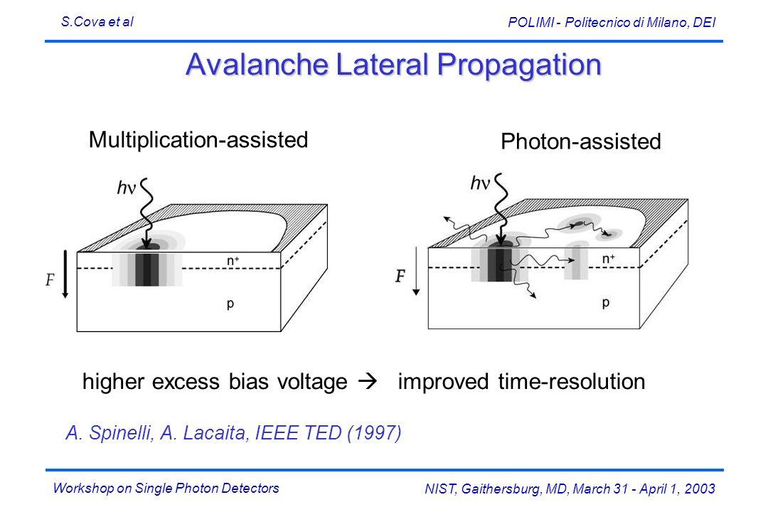 Avalanche Lateral Propagation