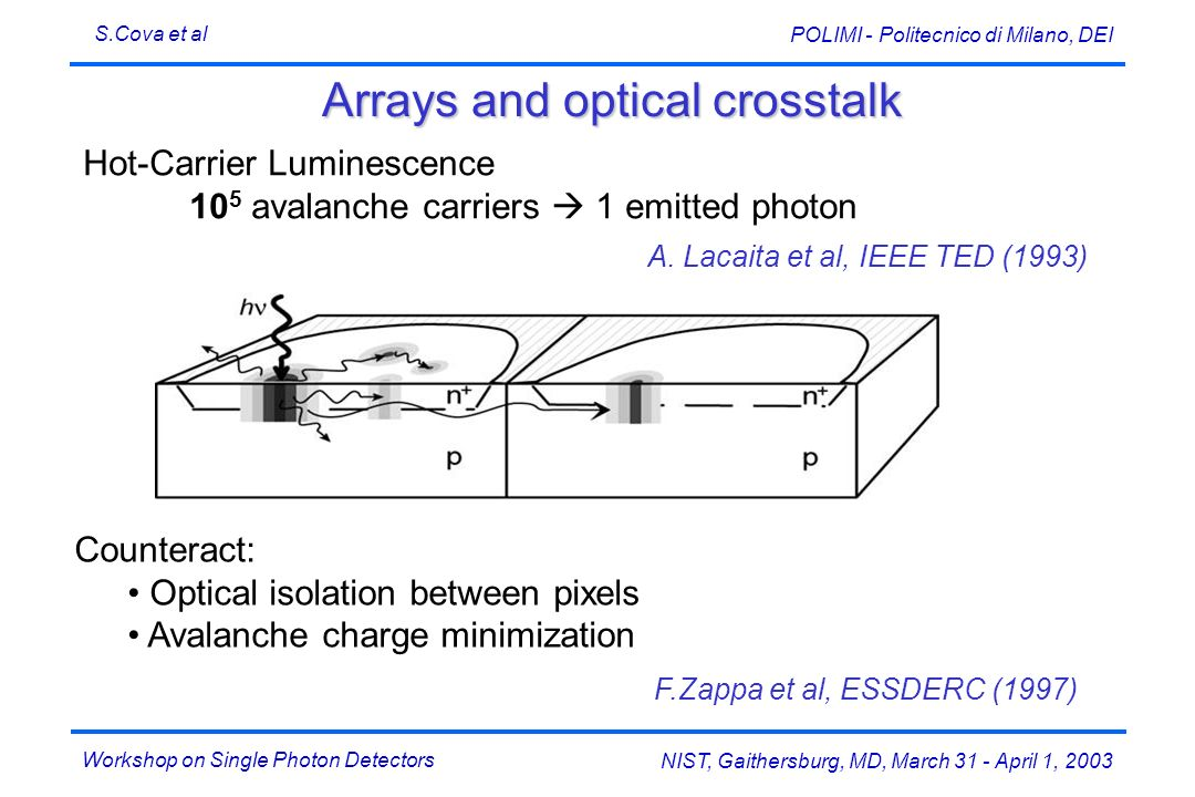 Arrays and optical crosstalk