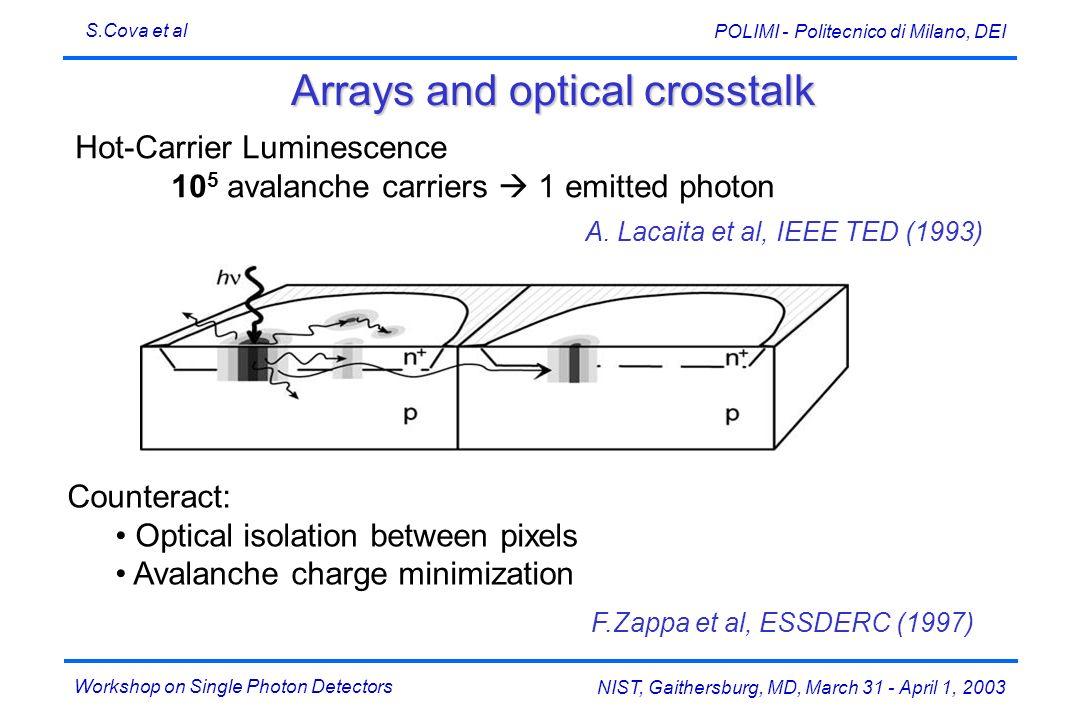 Arrays and optical crosstalk