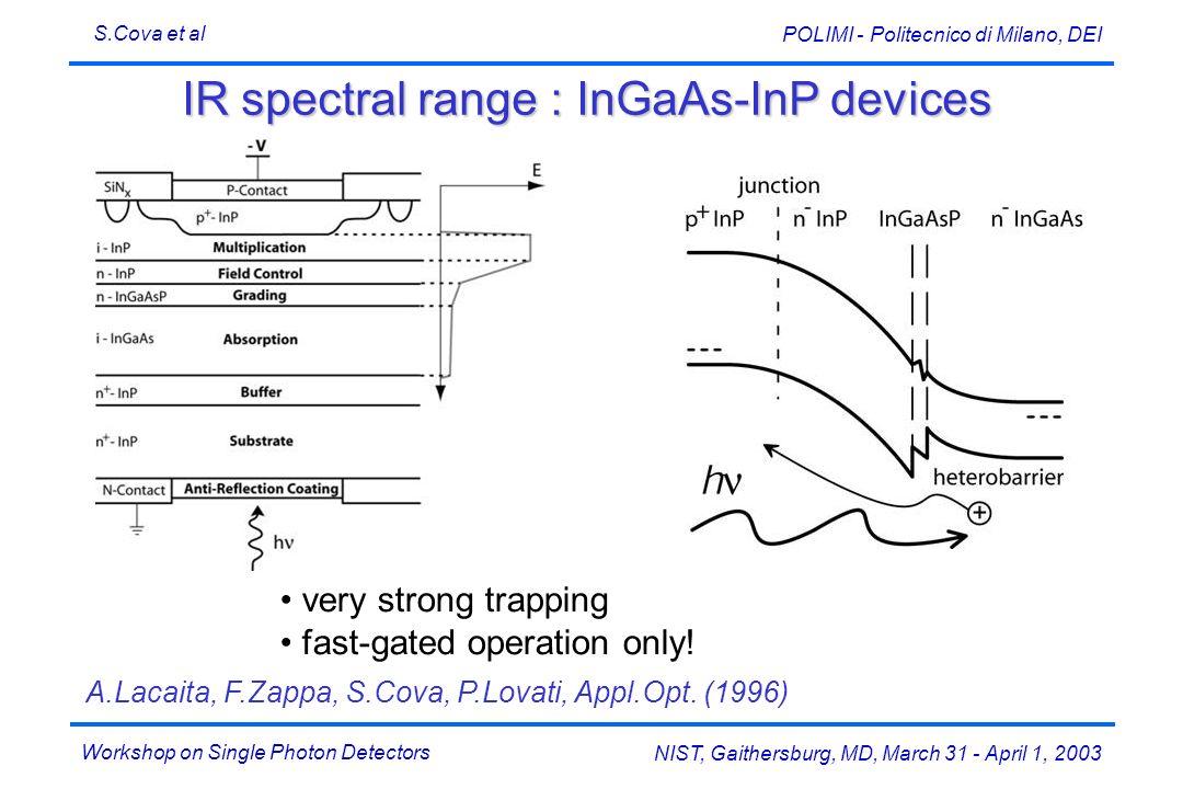 IR spectral range : InGaAs-InP devices