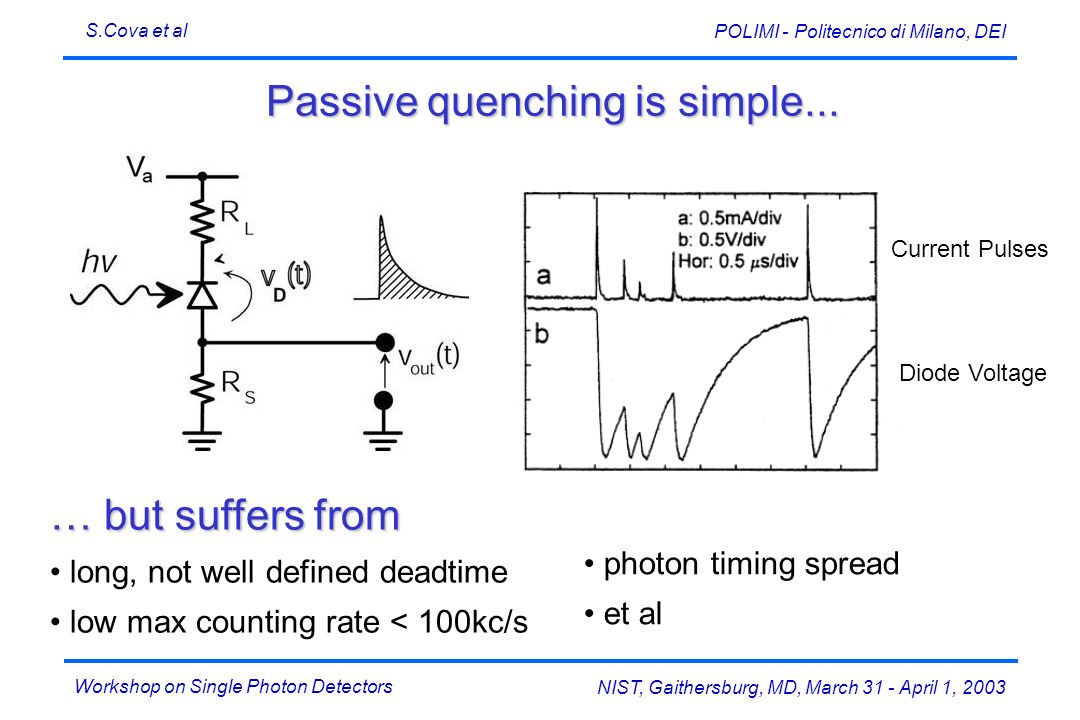 Passive quenching is simple...