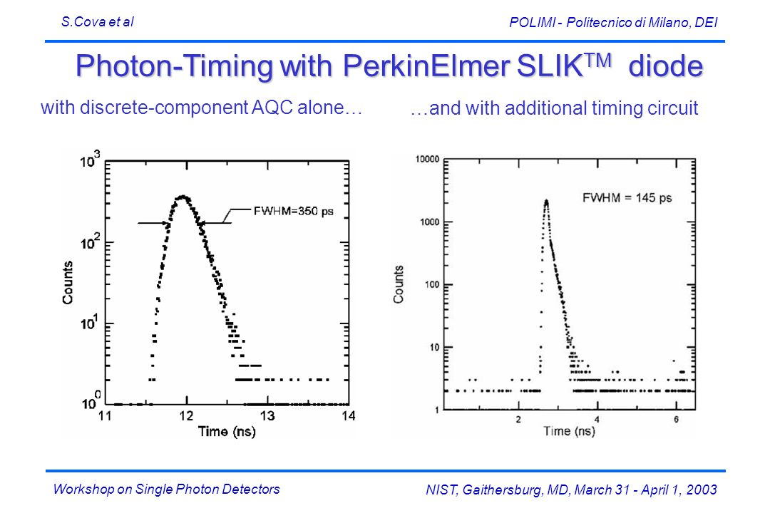 Photon-Timing with PerkinElmer SLIKTM diode