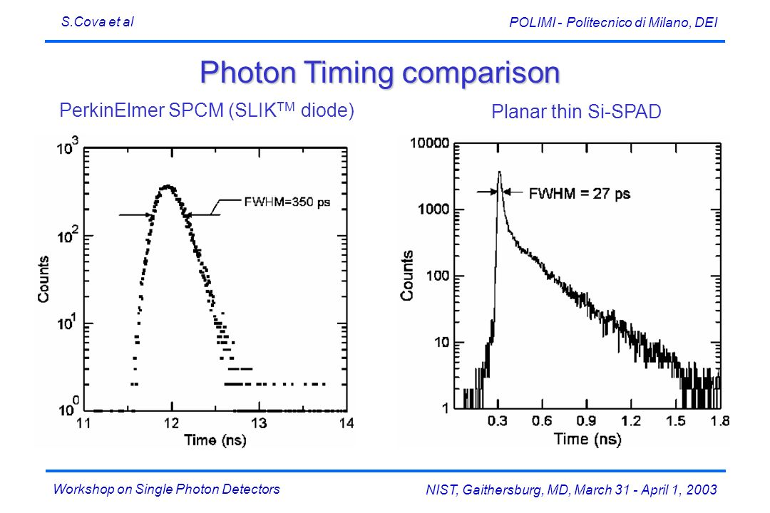 Photon Timing comparison