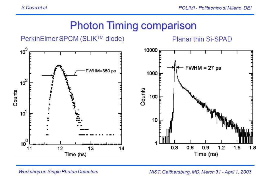Photon Timing comparison