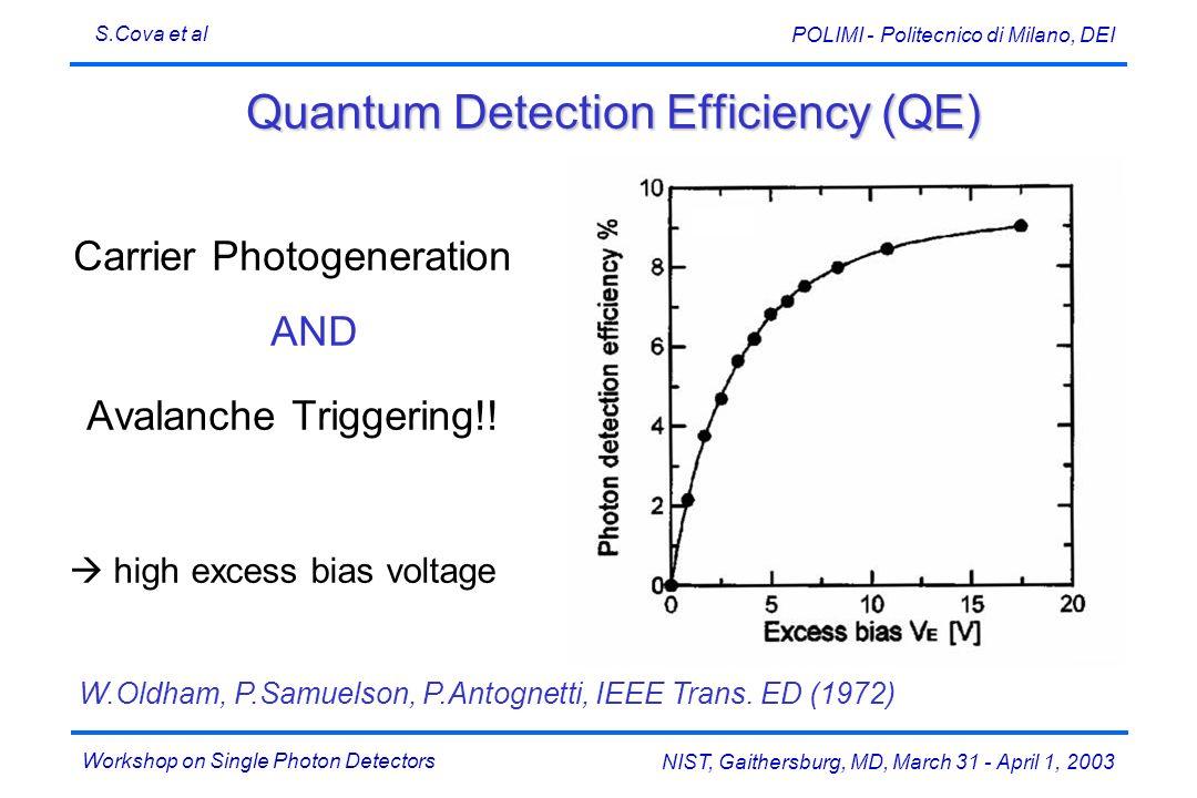 Quantum Detection Efficiency (QE)