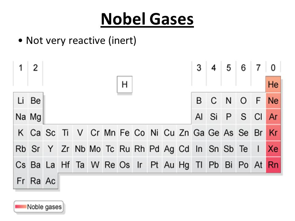 the main features of the noble gases Argon is a noble gas element that has demonstrated narcotic and protective  in  fact, argon has demonstrated characteristics such as narcosis at  interactions as  a stabilizing component key in relating argon's ability as an.