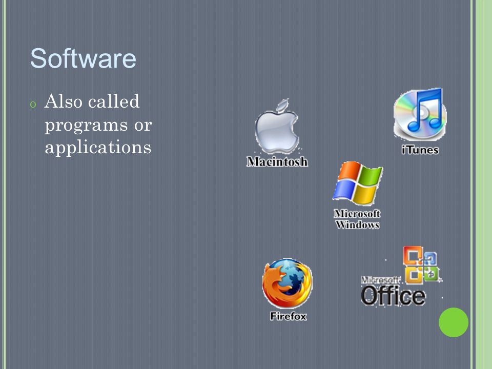 Software Also called programs or applications