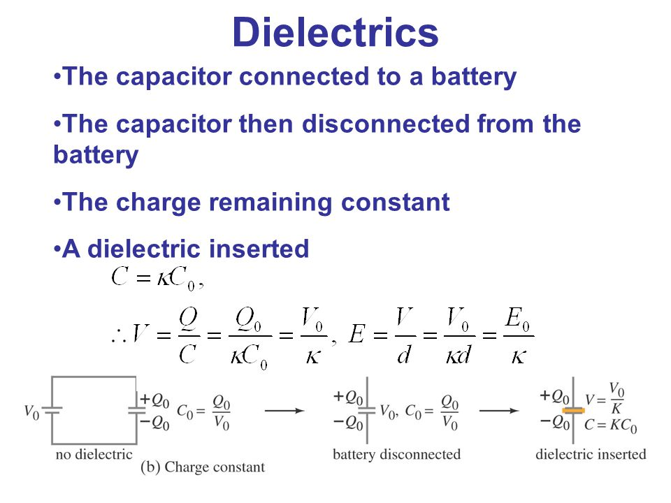 Dielectrics The capacitor connected to a battery