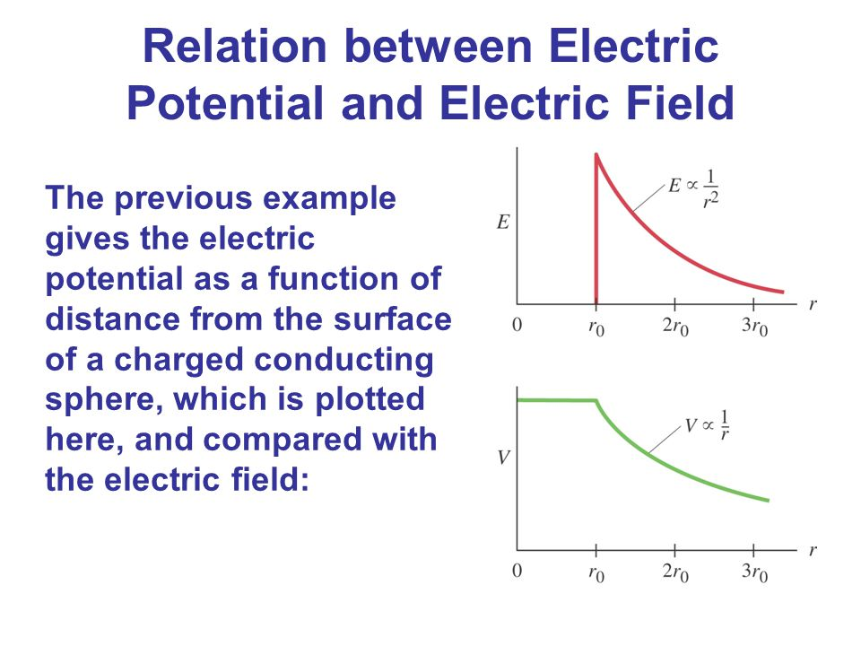 Relation between Electric Potential and Electric Field