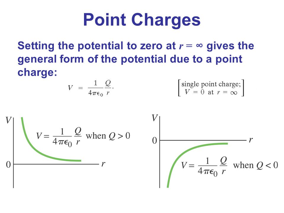 Point Charges Setting the potential to zero at r = ∞ gives the general form of the potential due to a point charge: