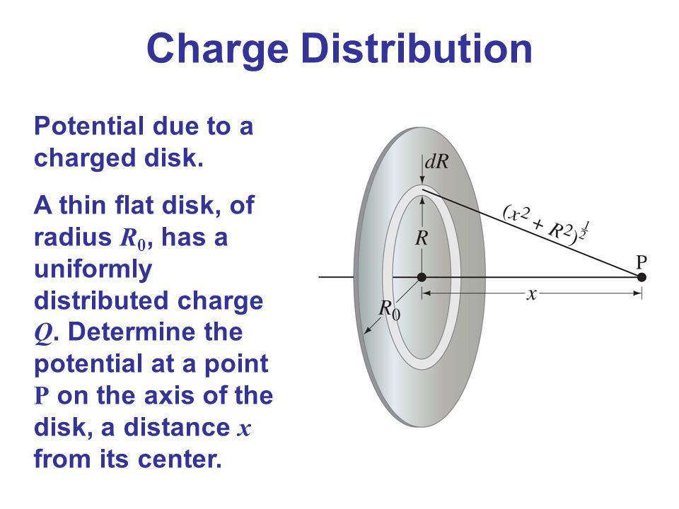 Charge Distribution Potential due to a charged disk.