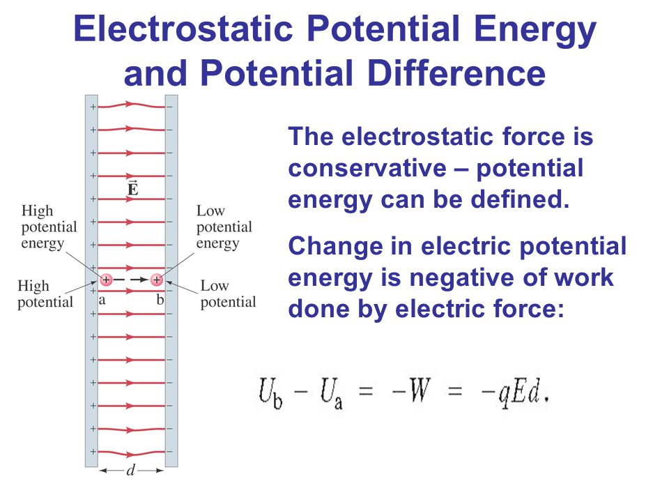 how to find electrical potential between 2 point charges