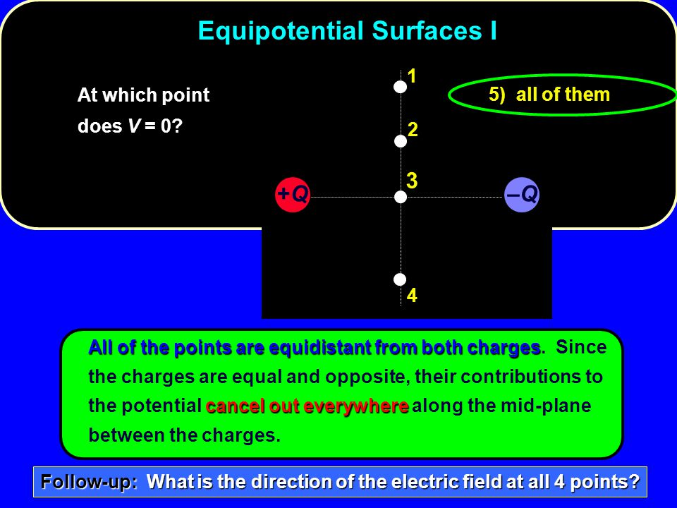 Equipotential Surfaces I