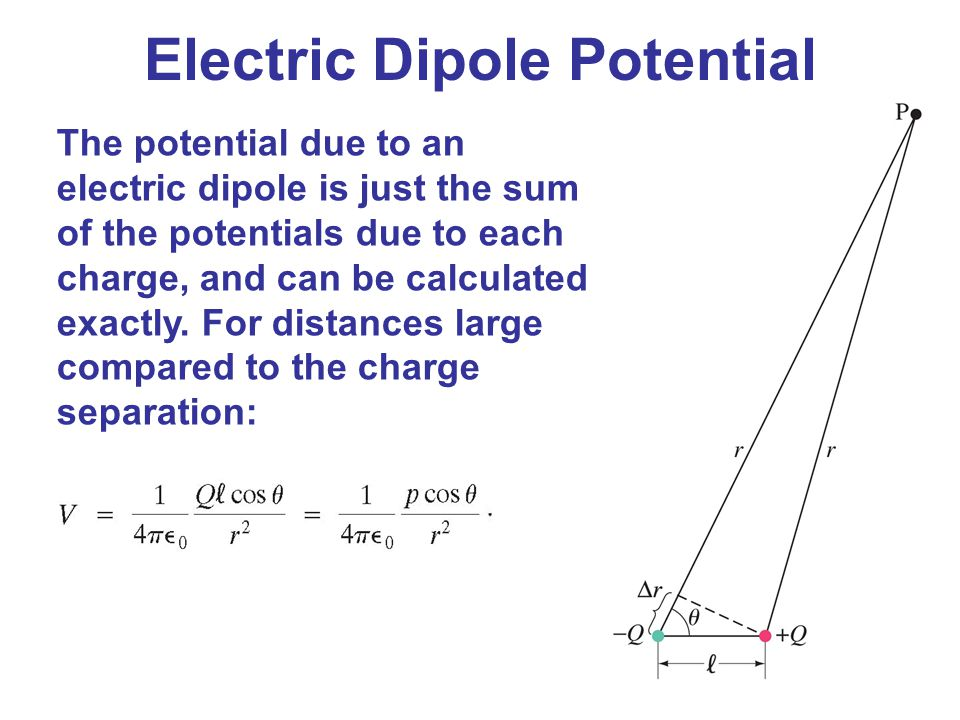 Electric Dipole Potential