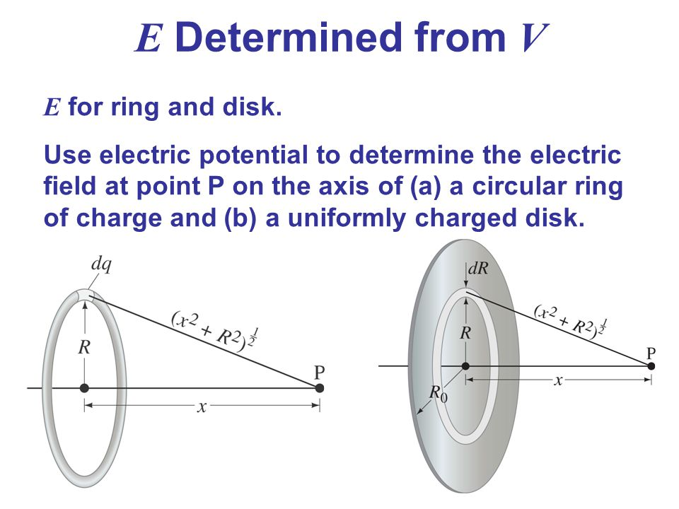 E Determined from V E for ring and disk.