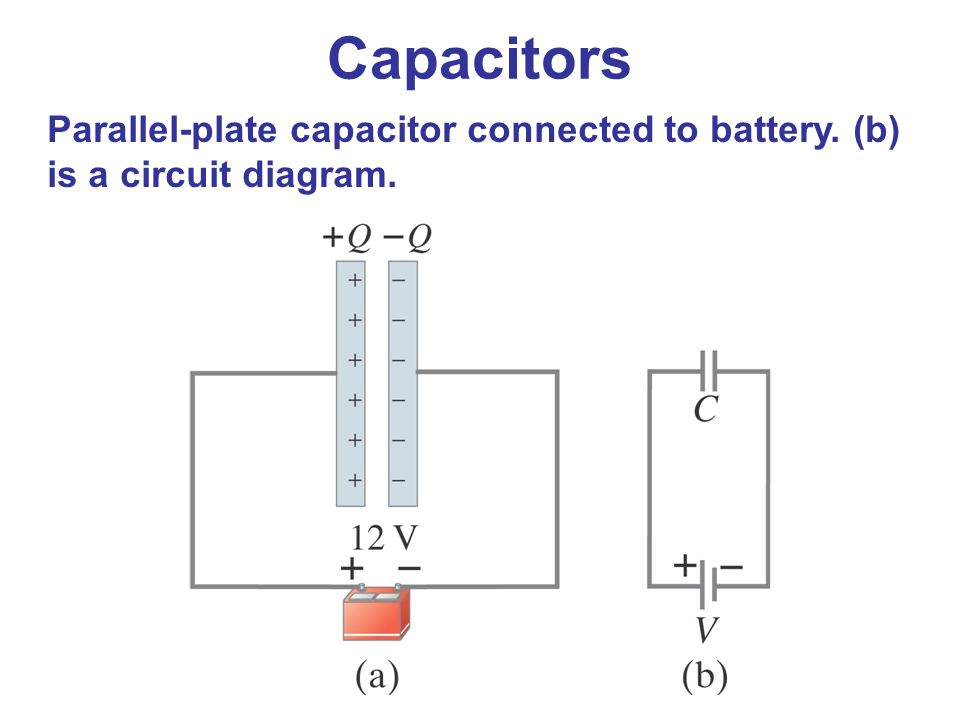 Capacitors Parallel-plate capacitor connected to battery. (b) is a circuit diagram.