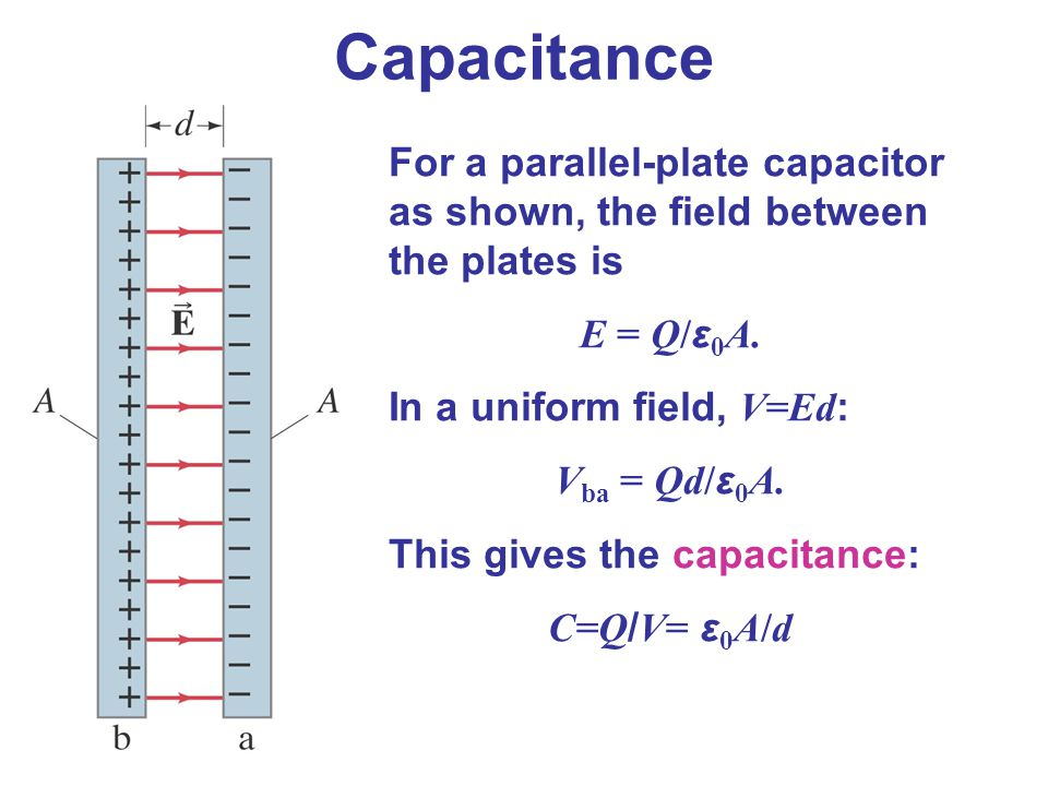 Capacitance For a parallel-plate capacitor as shown, the field between the plates is. E = Q/ε0A. In a uniform field, V=Ed: