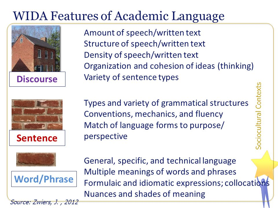 Formulaic expressions in academic writing