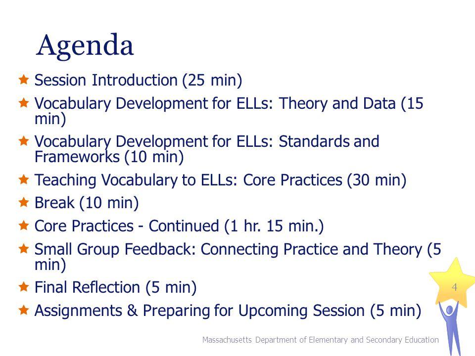 rethinking equity of teaching english language learners (retell, Presentation templates