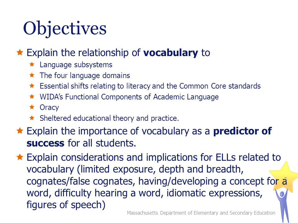 vocabulary games for teaching objective Siop lesson plans and activities our collection of siop lesson plans and activities includes exemplary siop lesson plans developed by teachers who were involved in the foundational siop research study, as well as new updates from our current research and professional development projects.