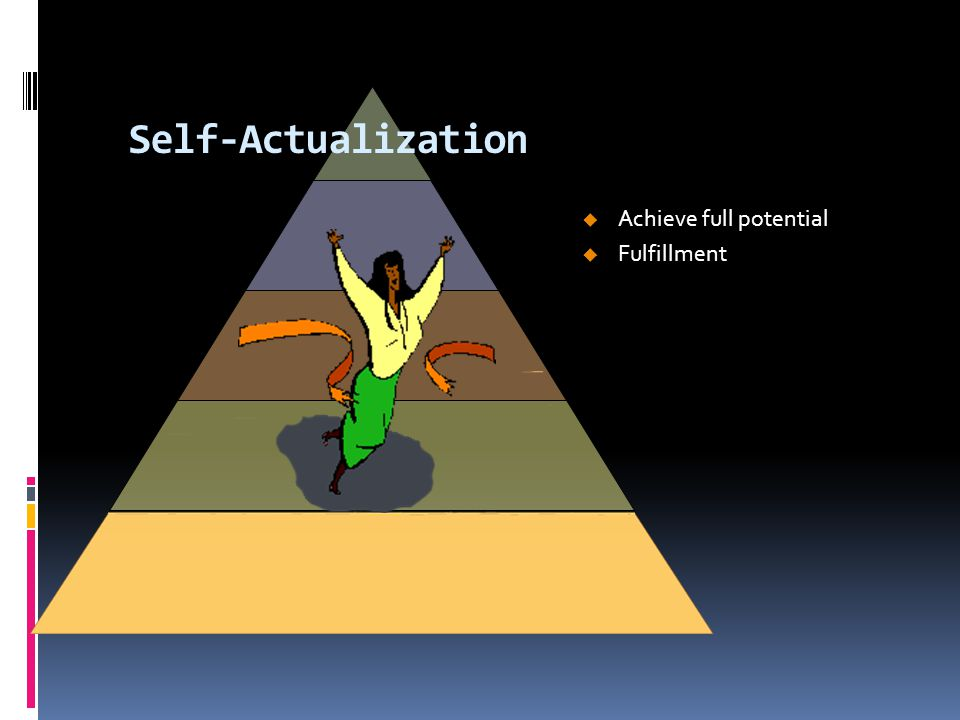 Self-Actualization Achieve full potential Fulfillment