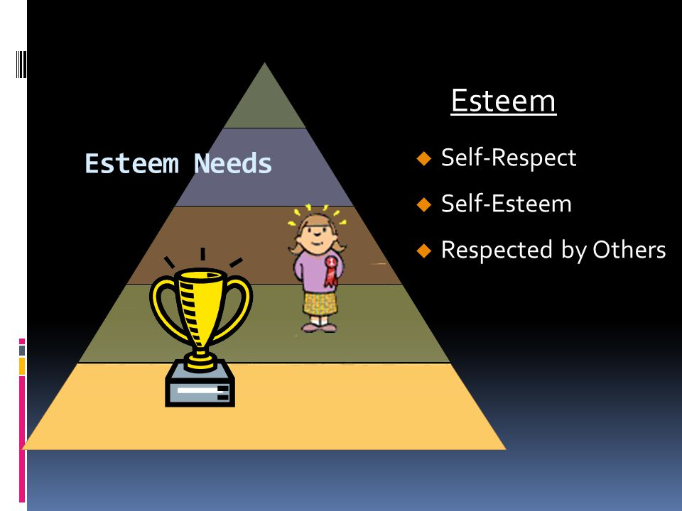Esteem Esteem Needs Self-Respect Self-Esteem Respected by Others