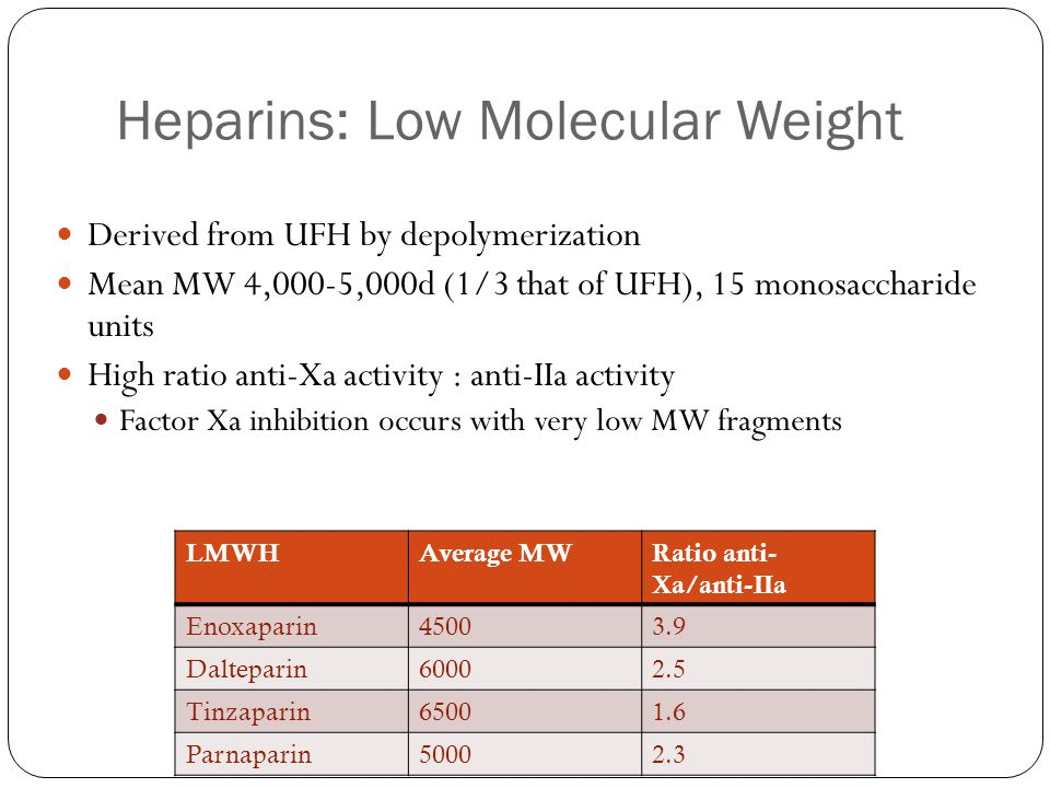 The Effect of Low-Molecular-Weight Heparin on Microvenous Thrombosis in a Rat Model