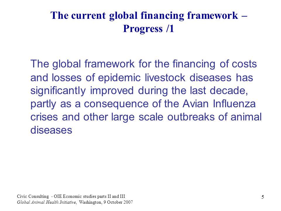 The current global financing framework – Progress /1