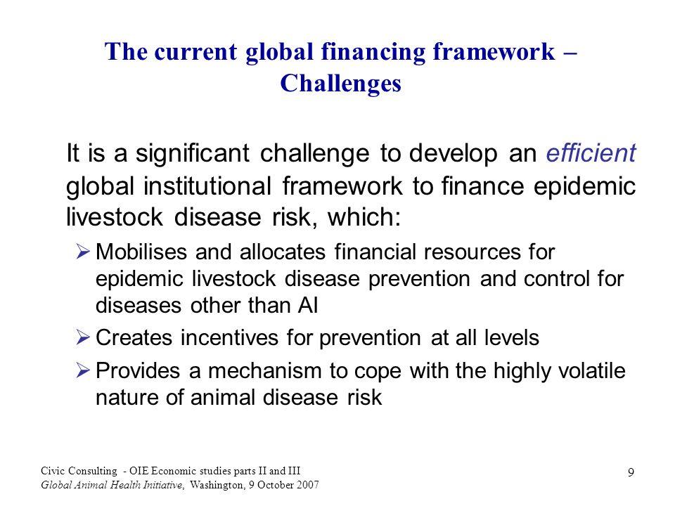 The current global financing framework – Challenges