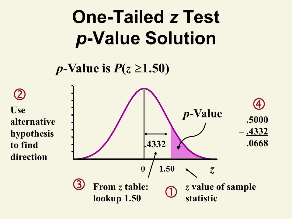 how to find p-value from z test statistic
