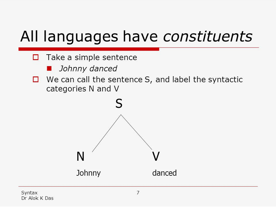 All languages have constituents