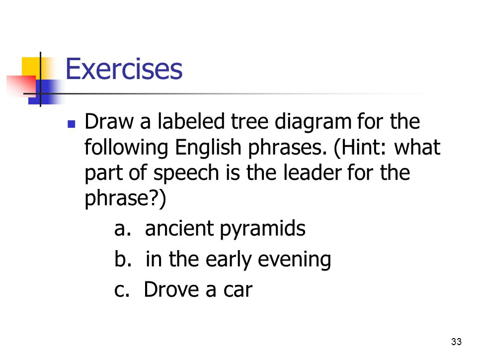 Syntax the analysis of sentence structure ppt video online download exercises draw a labeled tree diagram for the following english phrases hint what ccuart Images