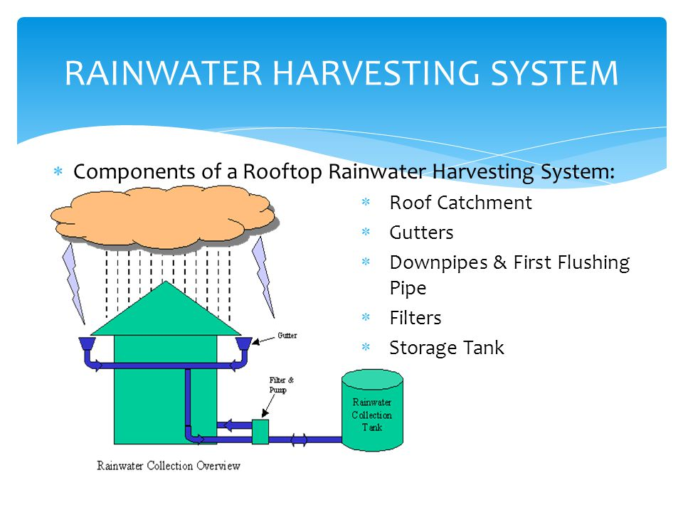 Rainwater harvesting in the hospitality sector ppt video for Pictures of rainwater harvesting system